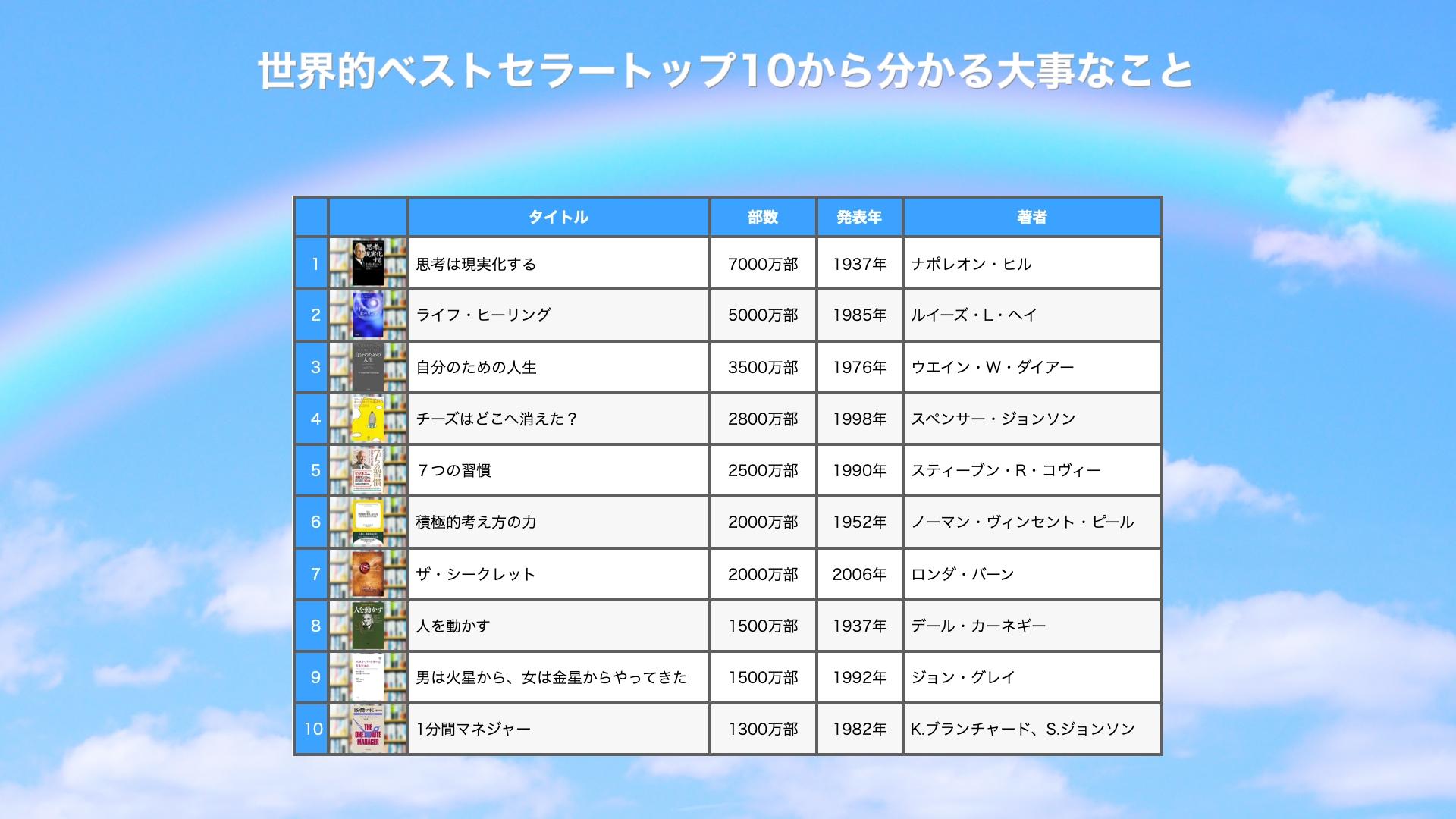 matome_top10